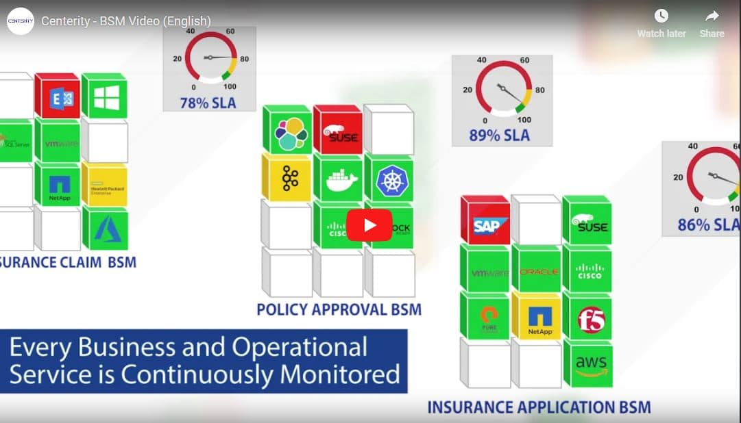 Video – See how Centerity delivers Dynamic Business Service views